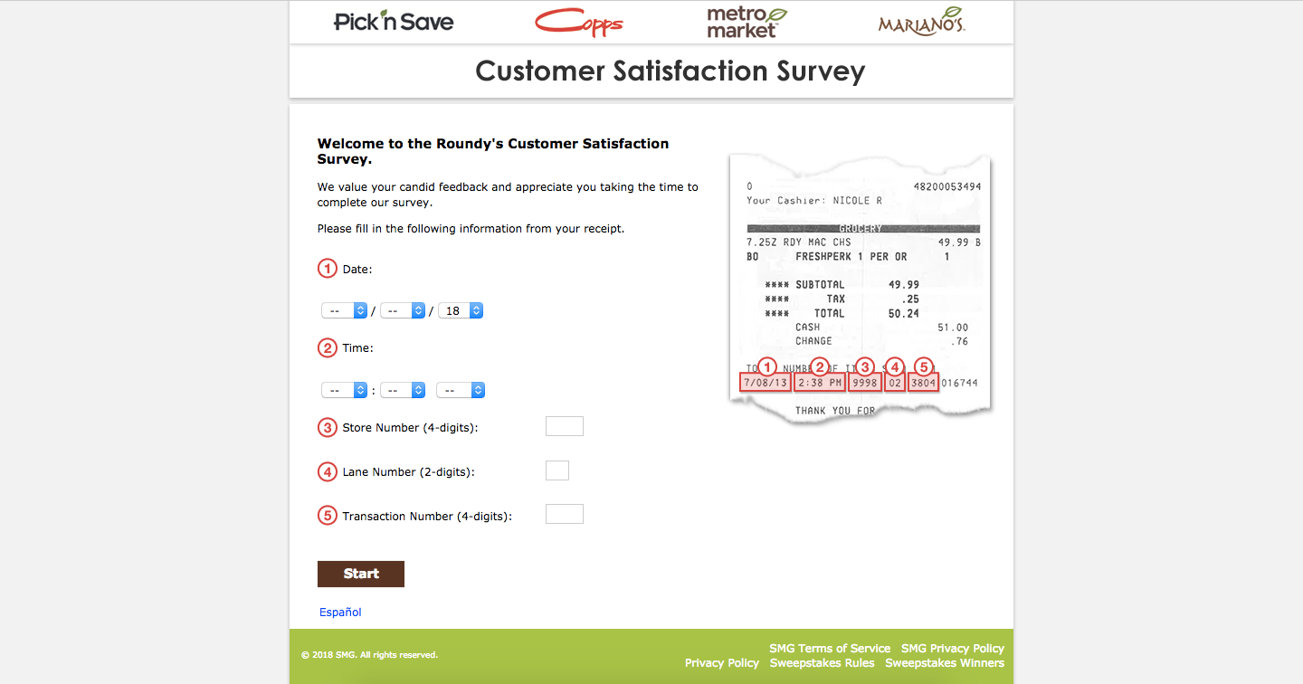 Metro Market Customer Experience Survey